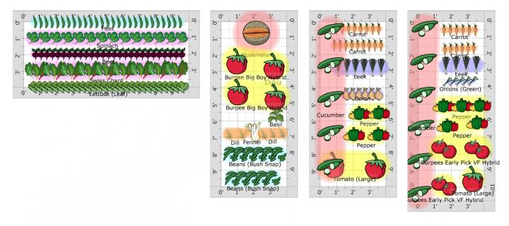 square foot garden planner example image