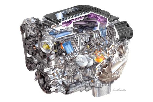 Chevrolet Corvette Z06, datos mecánicos oficiales