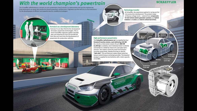 Audi RS3 Schaeffler 4ePerformance: ¡1.200 CV movidos por cuatro motores eléctricos!