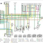 Kymco Motorcycles Manual Pdf Wiring Diagram Fault Codes