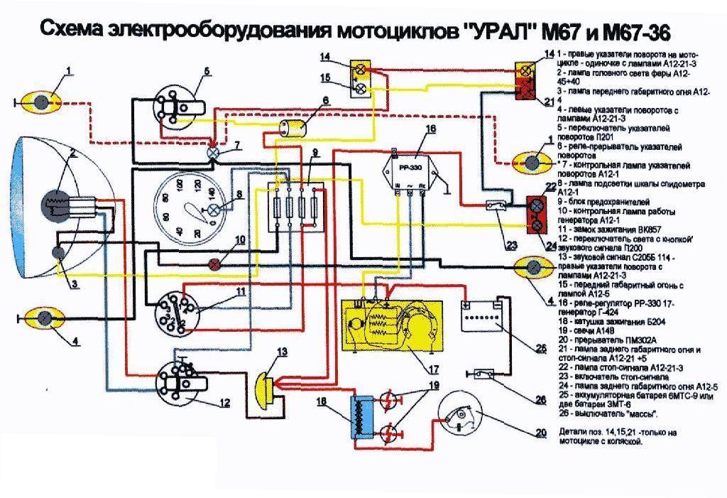 Ural & Dnepr Motorcycles Wiring Diagrams  Soviet Steeds