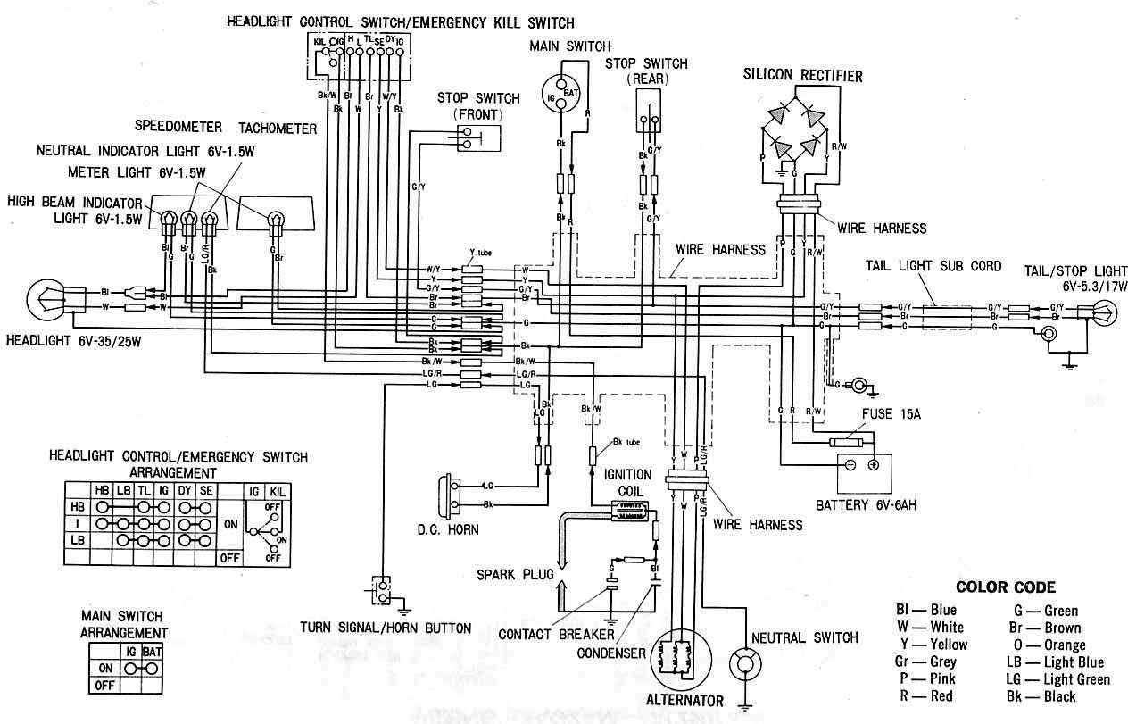 Honda  Motorcycle Manuals PDF, Wiring Diagrams & Fault Codes