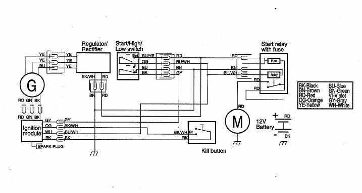 Husaberg Wiring Diagram - Wiring Diagram Onlina on tomos wiring diagram, kreidler wiring diagram, jaguar wiring diagram, hunter wiring diagram, ducati wiring diagram, yamaha wiring diagram, mitsubishi wiring diagram, kazuma wiring diagram, honda wiring diagram, garelli wiring diagram, chrysler wiring diagram, generic wiring diagram, suzuki wiring diagram, hino wiring diagram, victory wiring diagram, kymco wiring diagram, rotax wiring diagram, smc wiring diagram, bayliner wiring diagram, volvo wiring diagram,