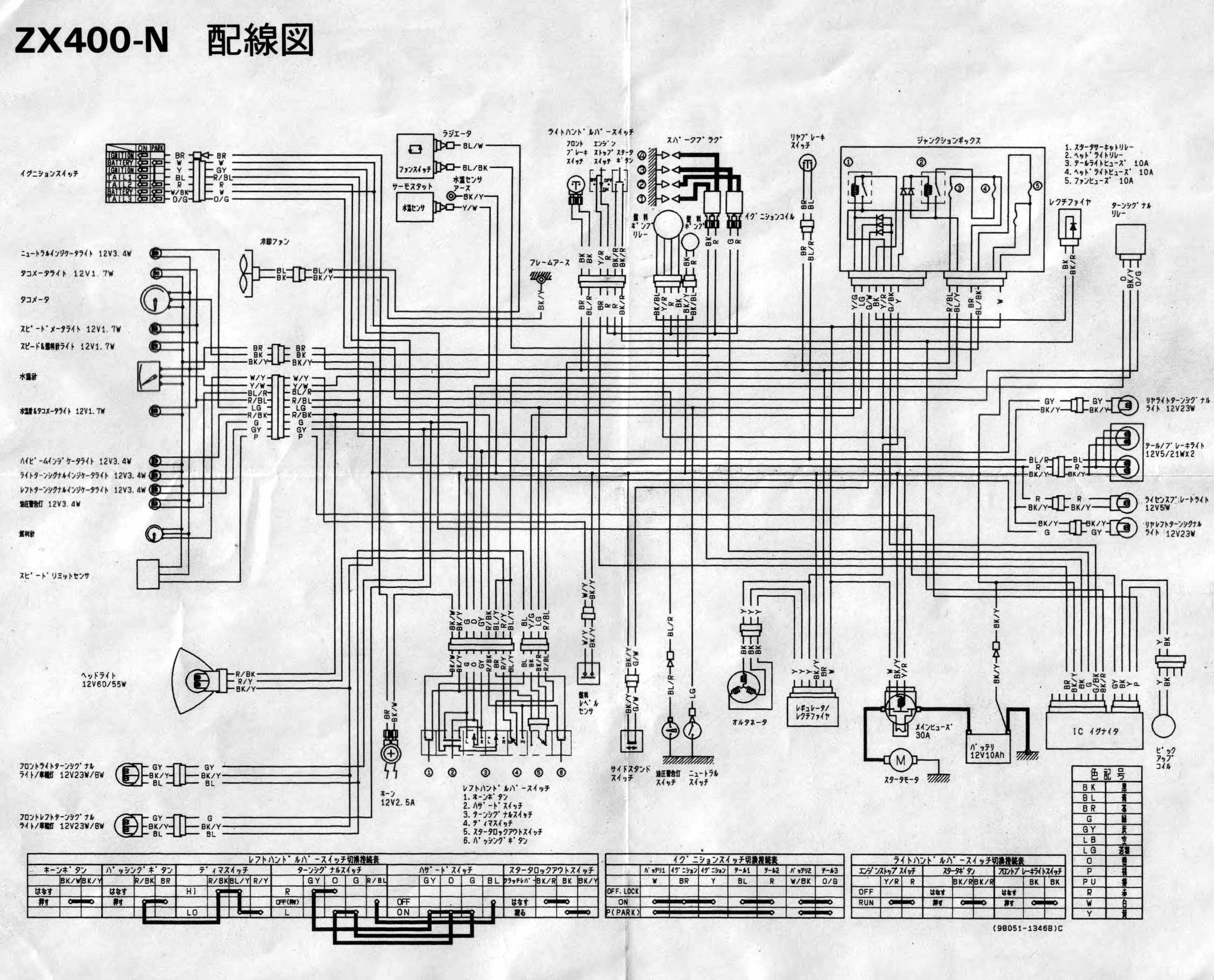 Kawasaki  Motorcycle Manuals PDF, Wiring Diagrams & Fault