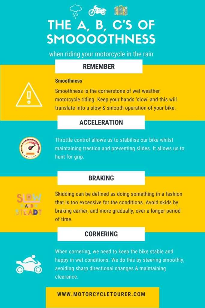 An easy-to-remember infographic on the A,B, C's of wet weather riding