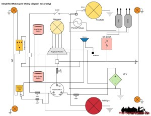 Motorcycle Ignition System Wiring Diagram | Wiring Library
