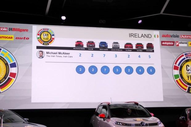 Motori360-CarOfTheWorld-18-votazioni (13)