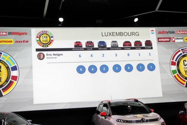 Motori360-CarOfTheWorld-18-votazioni (16)