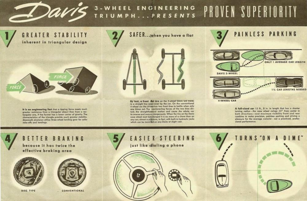 Davis_Sales_Brochure_2