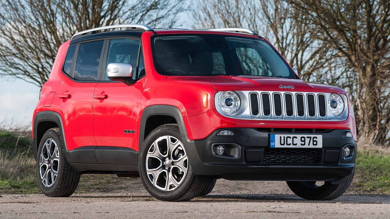 Jeep Renegade 2.0 MultiJet 4WD Limited: Two-Minute Road Test