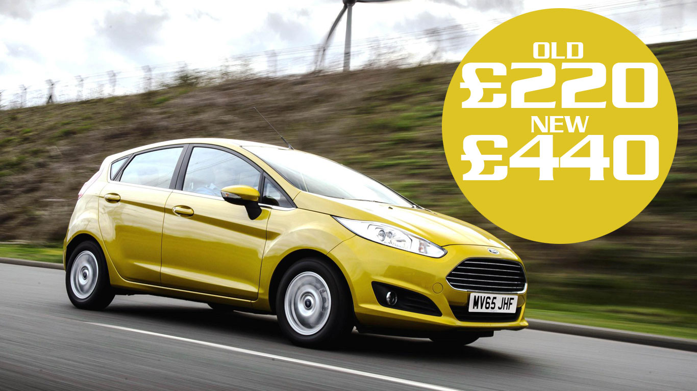 Road tax 2017: how much more will Britain's best-selling cars cost?