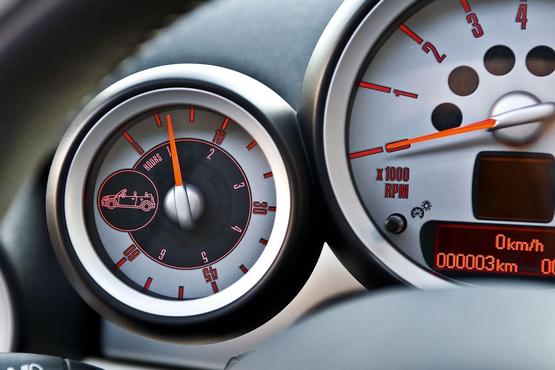 MINI Openometer