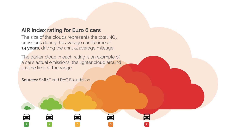 AIR Index infographic