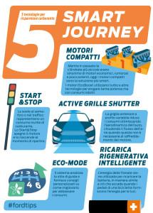 green_smart_journey_IT