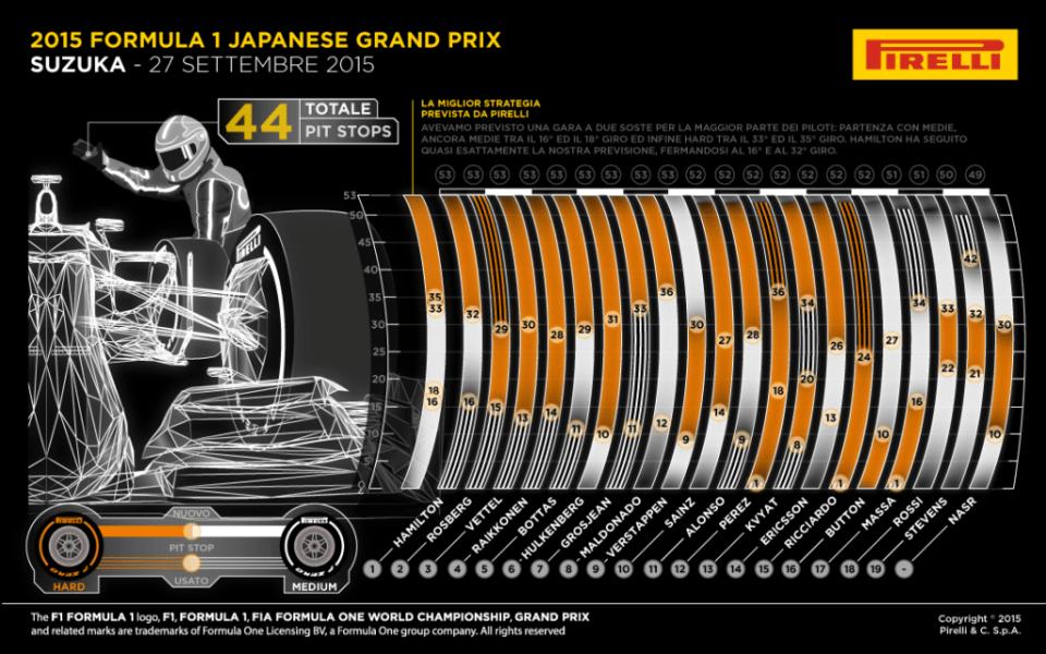 infogr jap1
