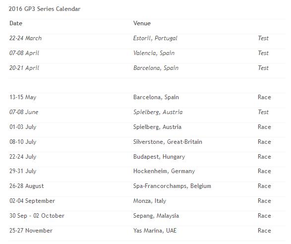 calendario 2016 GP3