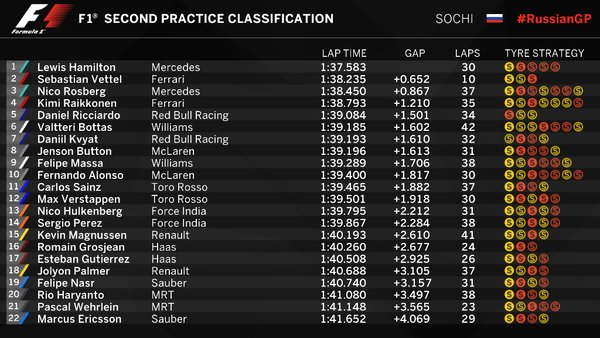russia FP2