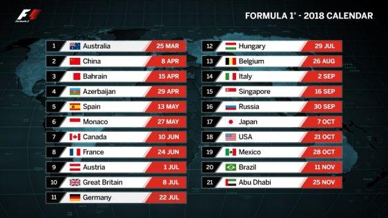 calendario F1 2018