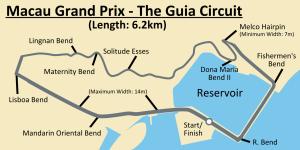 Guia_Circuit