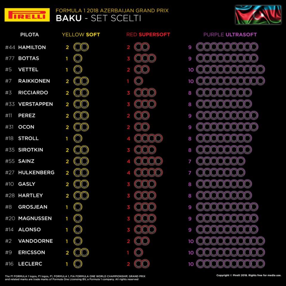 04-az-selected-sets-per-driver-it_6