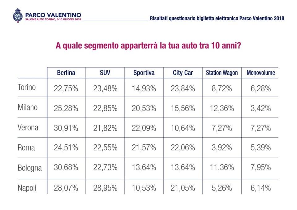 dati-biglietto-salone-auto-torino-parco-valentino-8