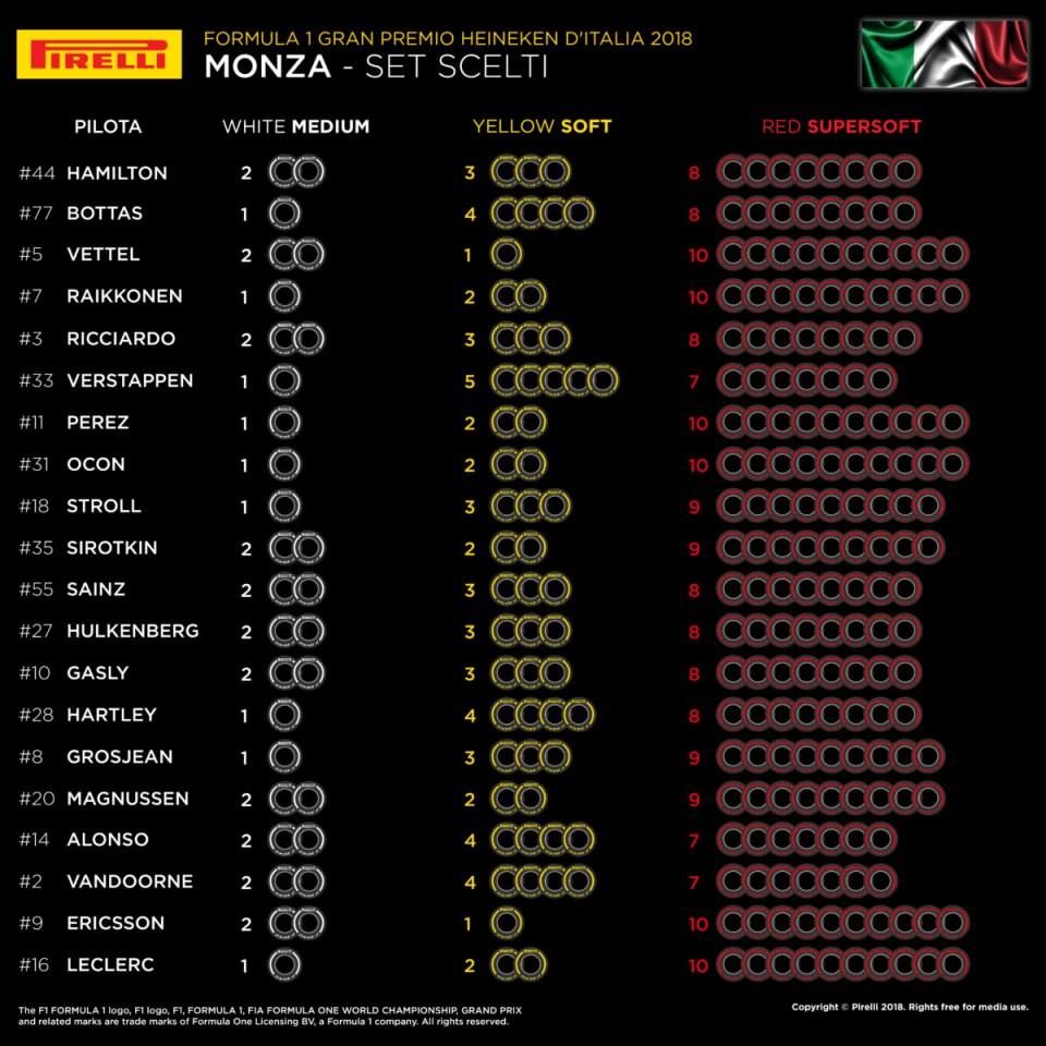 14-it-selected-sets-per-driver-it_6