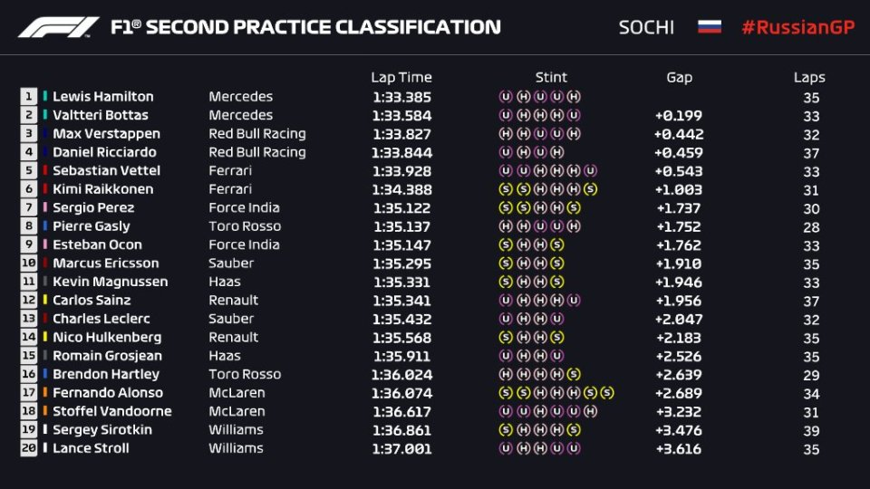 FP2 russia