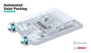 infografik-automated-valet-parking