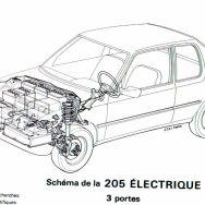 PEUGEOT 205 Électrique (3)