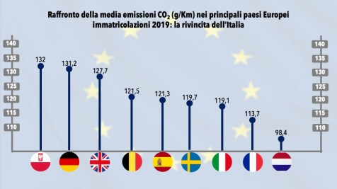 2.CO2Europa