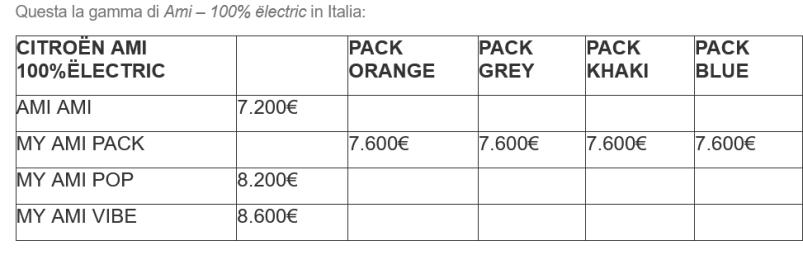 Screenshot_2021-03-23 AMI – 100 % ËLECTRIC ORDINABILE IN ITALIA, CON UN PERCORSO COMPLETAMENTE ONLINE Media Citroën Italia