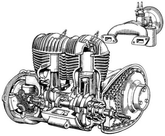 Tweecilinder tweetakt met een cilinderinhoud van 244 cc. Boring 50 mm, slag 62 mm. Aluminium zuigers met vlakke bovenzijde. De motor is uitgerust met een AMAL carburateur. Ontsteking en verlichting: Wico-Pacy. De versnellingsbak telt 4 versnellingen.