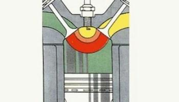 Lampe Stroboscopique Son Utilite Et Son Fonctionnement
