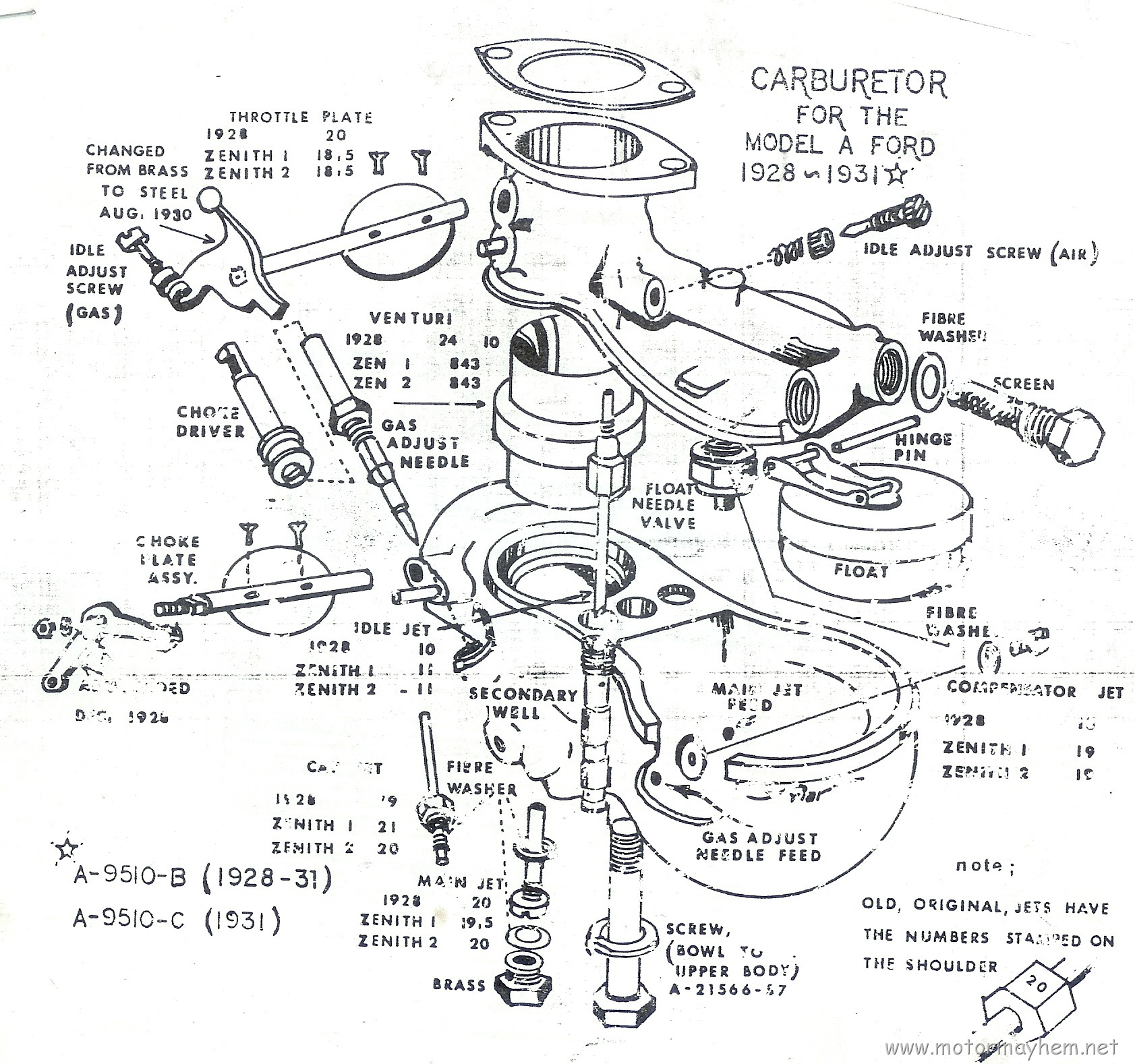 Model A Ford Engine Diagram