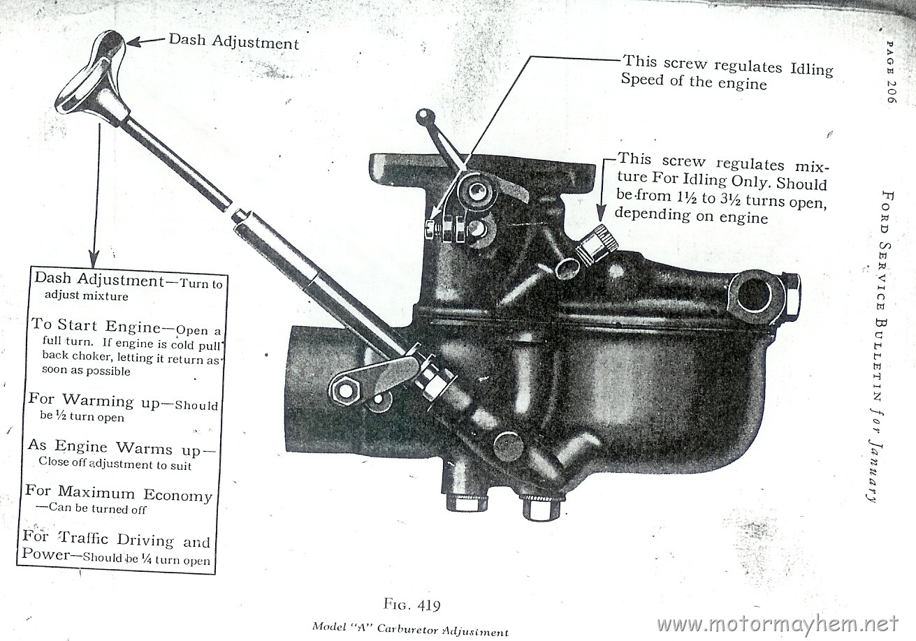 Wrg Model A Engine Diagram