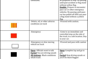 Flags-Chart
