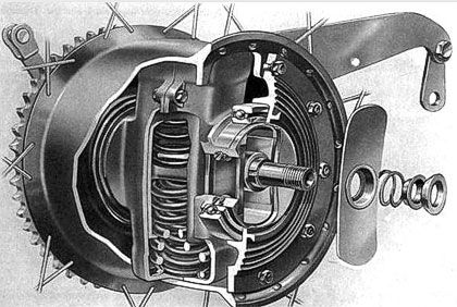 Sistemul inventat de Edward Turner pentru Triumph