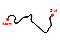 1965-1972 Länge: 2,7 km
