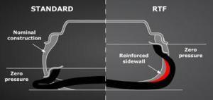 run-flat-tyres-diagram-TyreFinders