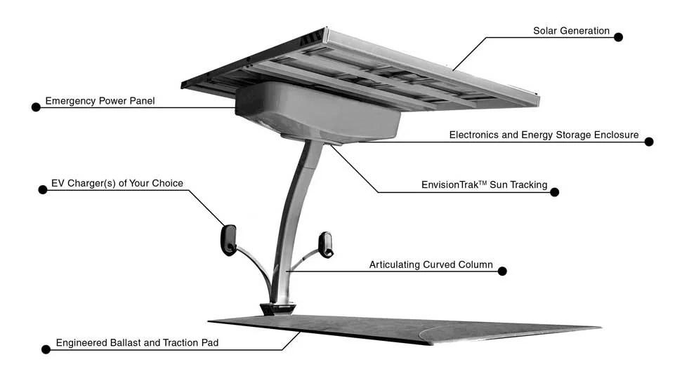 Envision Solar EV Arc 02