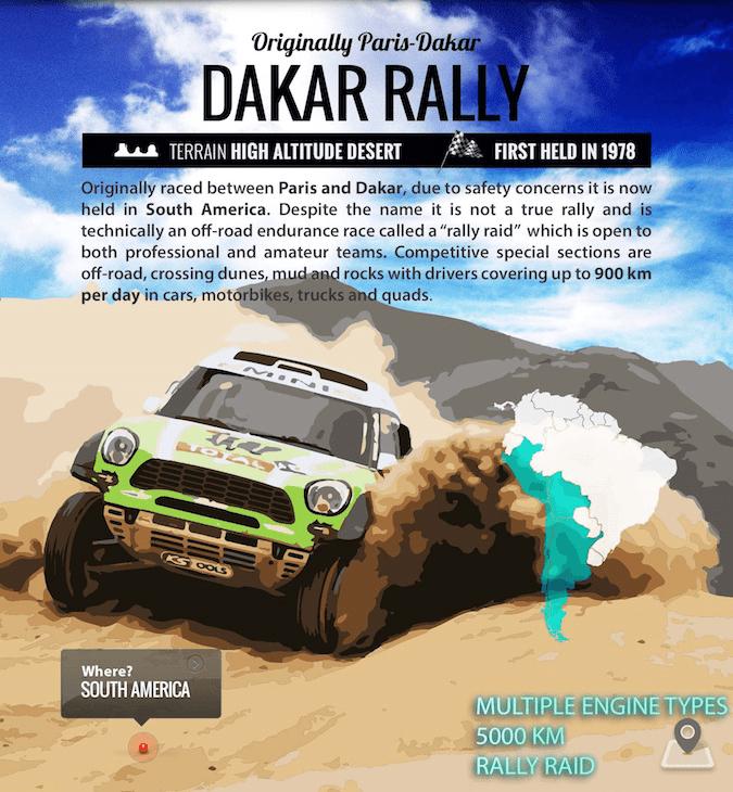 7 - Dakar Rally