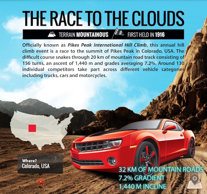 9 - Race to the Clouds Pikes Peak