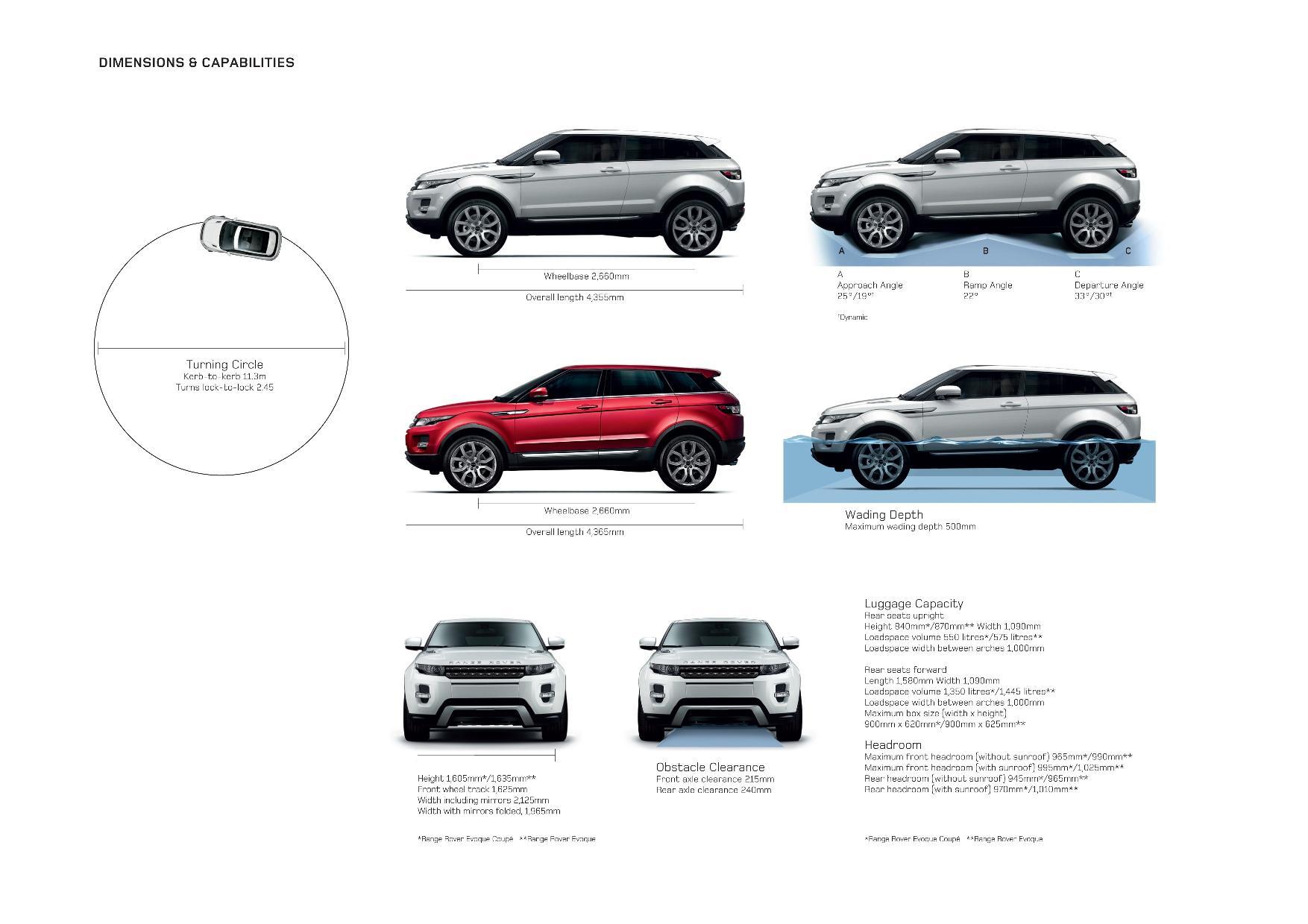 Land Rover Evoque Technical Specifications Range rover evoque