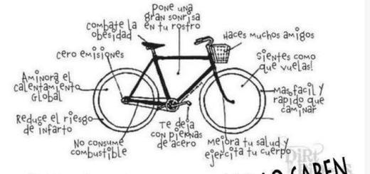 Bicicleta - ciclisme