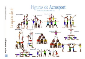 Acrosport a primària