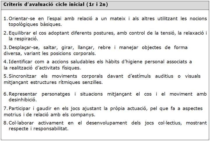 criteris-ci