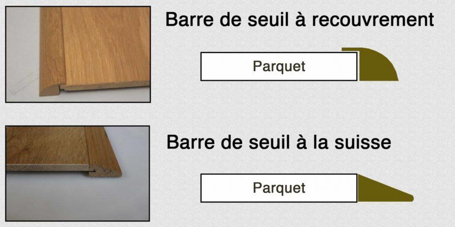 Barre De Seuil Rattrapage De Niveau Barre De Seuil Parquet