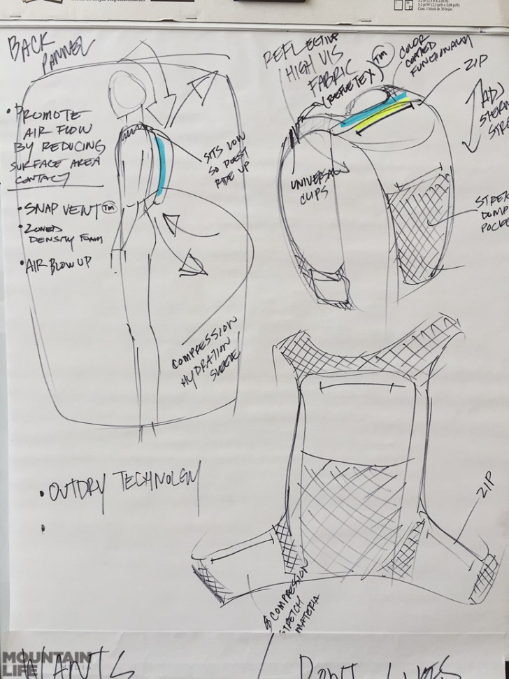 Sketches for the backpack brief. Photo by Jon Burak.