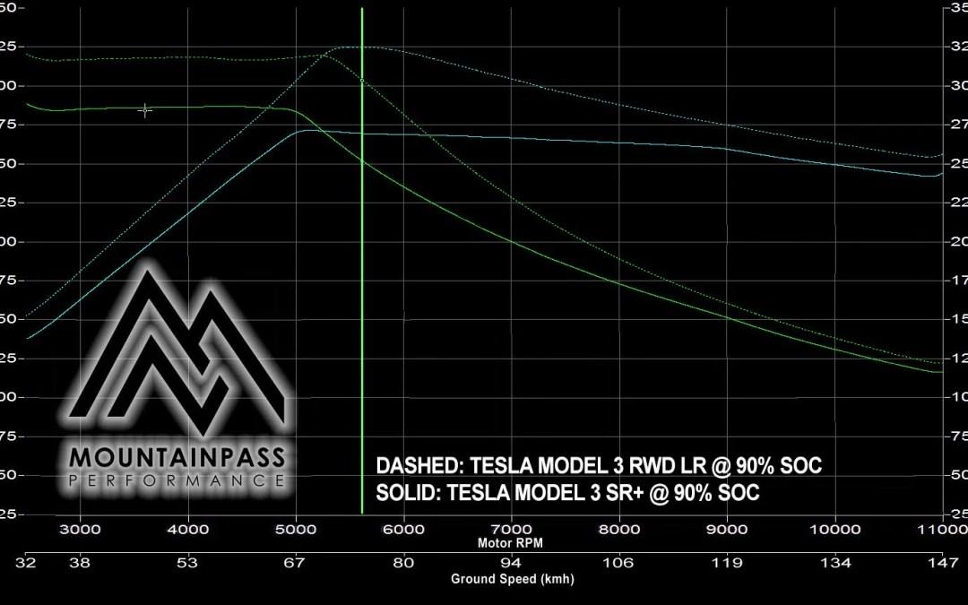 Tesla Model 3 SR+ Dyno Testing