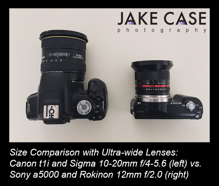Size Comparison dSLR vs. Mirrorless